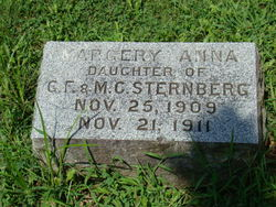 Margery Anna Sternberg