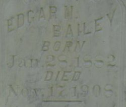 Edgar M. Bailey