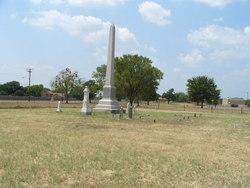 Kellum Family Cemetery
