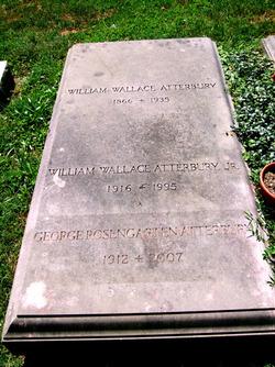 William Wallace Atterbury