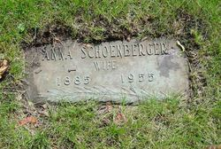 Anna <i>Zirko</i> Schoenberger