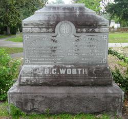 Mary E <i>Carter</i> Worth