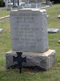 Basil Charles Manly
