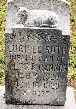 Lucille Ruth Cannon