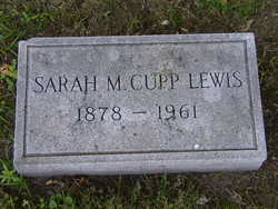 Sarah M <i>Loudenslagel</i> Lewis