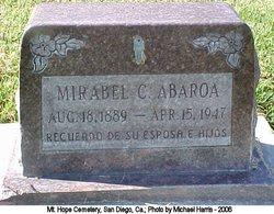 Mirabel C Abaroa