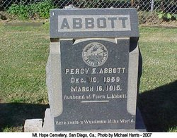Percy Edward Abbott