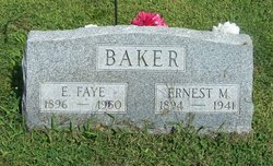 Ernest M. Baker