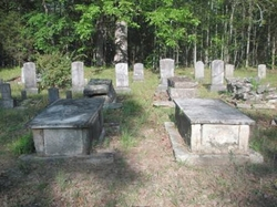 Flat Rock Primitive Baptist Church Cemetery