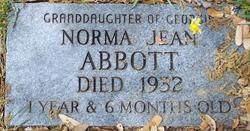 Norma Jean Abbott
