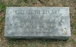 Elizabeth <i>Stuart</i> Gwathmey