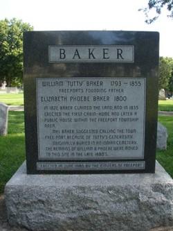 William Tutty Baker