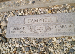 John F. Campbell