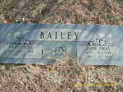 John Omas Bailey