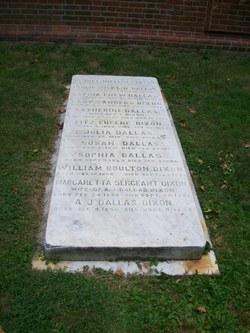 George Mifflin Dallas