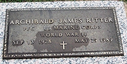 Archibald James Ritter