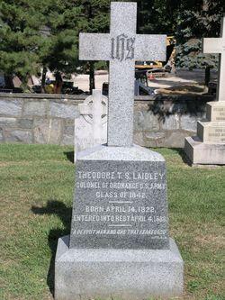 Theodore Thaddeus Sobieski Laidley