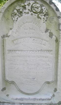 Mary Eliza Grahame