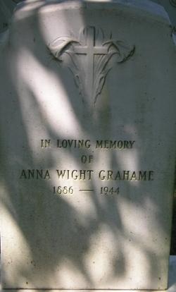 Anna Wight Grahame