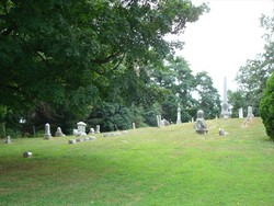 Colwell Cemetery