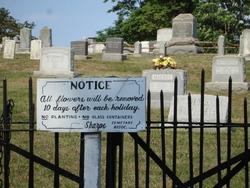 Sharpes Graveyard