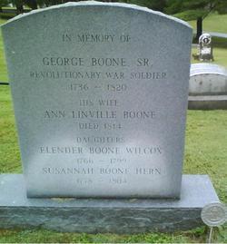 George Boone, Sr
