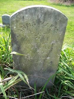 Anna Mary Miller