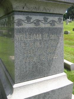William H Cox