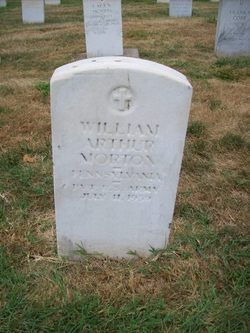 William Morton