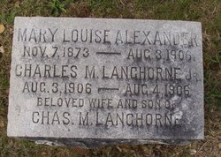 Mary Louise <i>Alexander</i> Langhorne