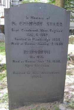 Dr Comfort Starr