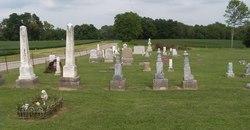 Covenator Cemetery