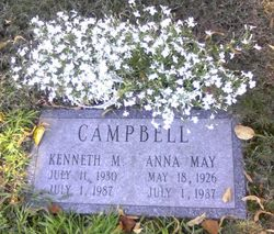 Kenneth MacKenzie Campbell