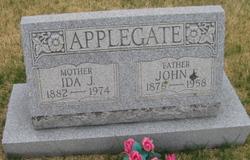 John F Applegate