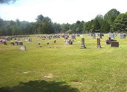 Gobbler Cemetery