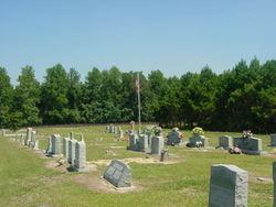 Union Grove Freewill Baptist Church Cemetery