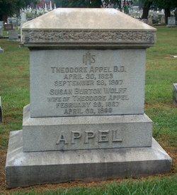 Rev Theodore Appel