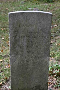 Rachel Putnam <i>Moores</i> Cramer