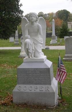 Corp Larkin Anndown Cooper