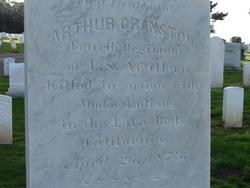 Arthur Cranston