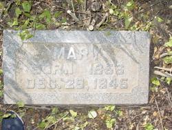 Mary MacDonald
