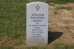 William Winston Dixon