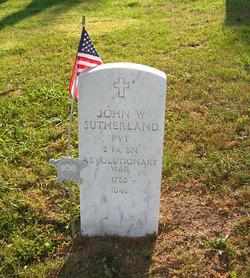Pvt John W Sutherland