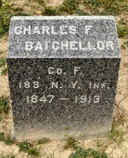 Charles F. Batchellor