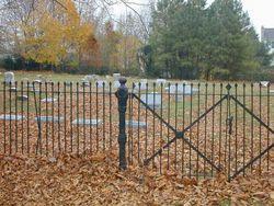 Mill Creek Meeting House Cemetery
