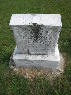 Ethel May Beaver