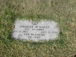 Charles William Charley Bailey