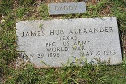 James Hubbard Alexander