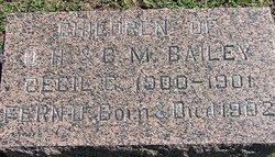 Cecil Geraldine Bailey