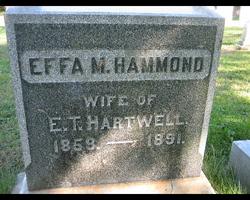 Effa M <i>Hammond</i> Hartwell